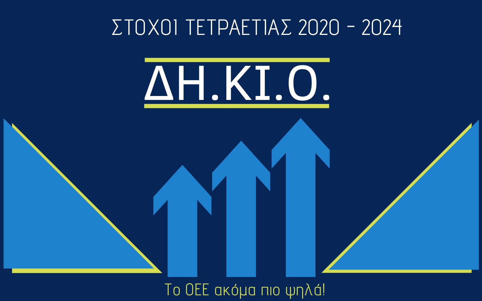 Στόχοι Τετραετίας 2020 – 2024